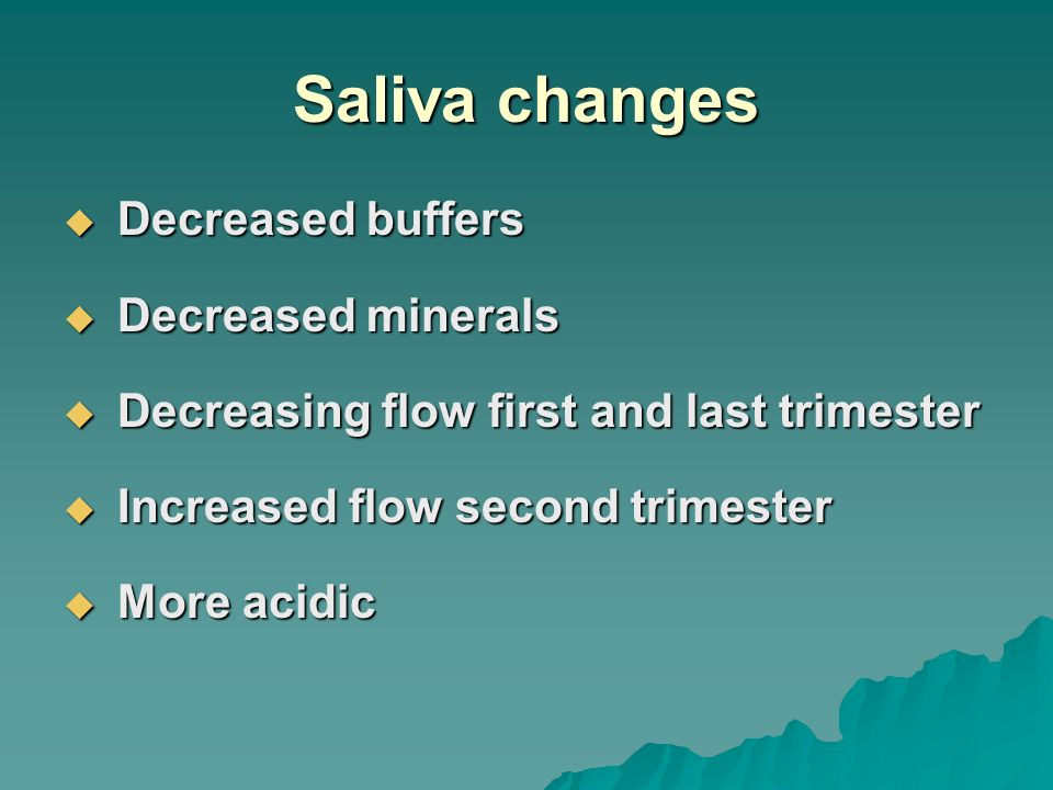 Saliva changes Decreased buffers Decreased minerals