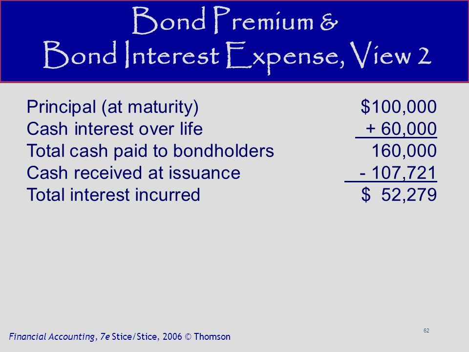 accounting interest and bond Pv = $160381 + $839620 = $10,000 accounting for a bond issued at par coupon rate 6% = market rate 6% ▫ end of year 1 ▫ interest.