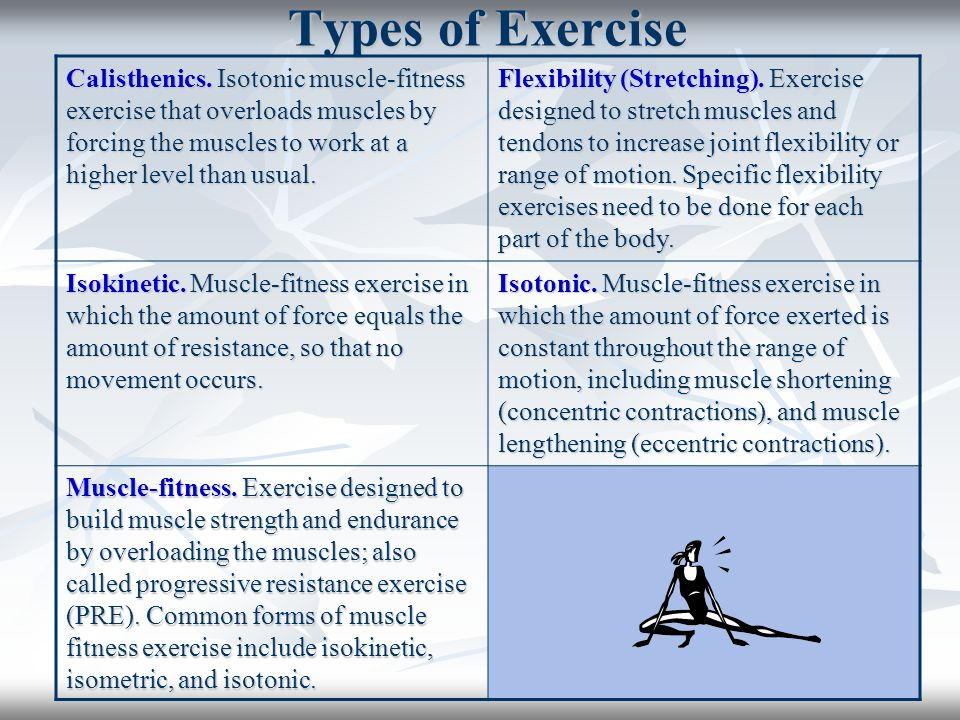 Types of Exercise Calisthenics. Isotonic muscle-fitness exercise that overloads muscles by forcing the muscles to work at a higher level than usual.