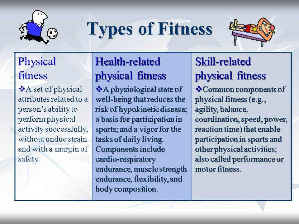 Types of Fitness Physical fitness Health-related physical fitness
