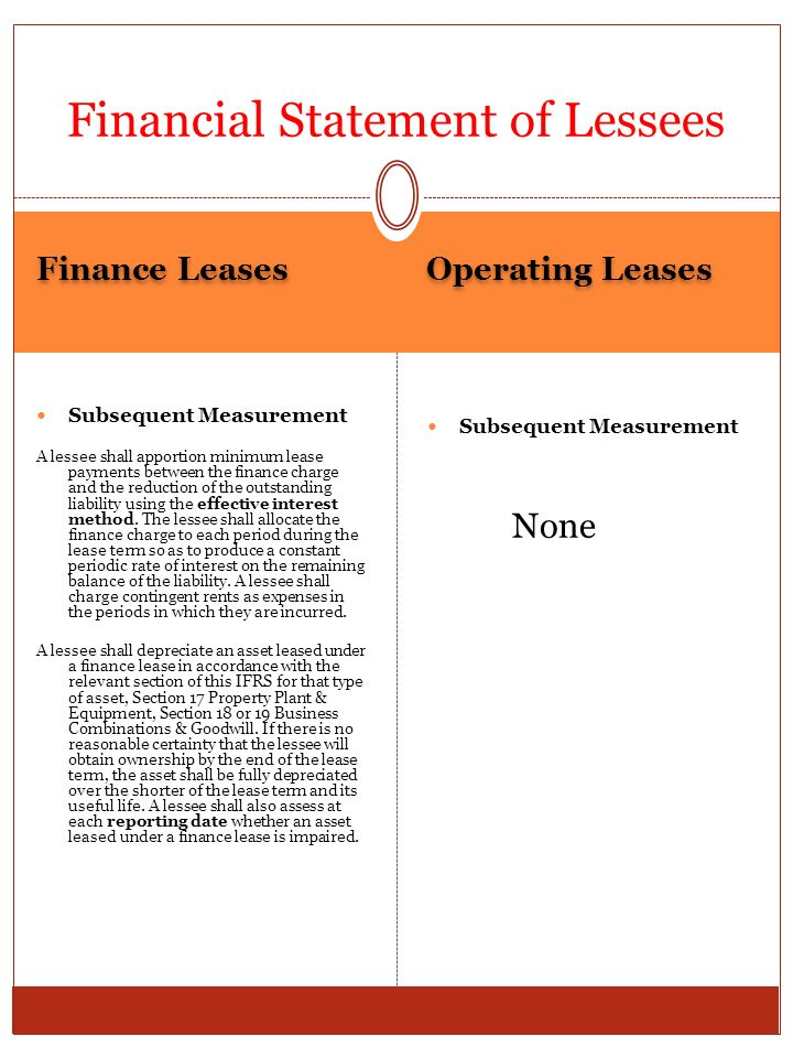 Financial Statement of Lessees