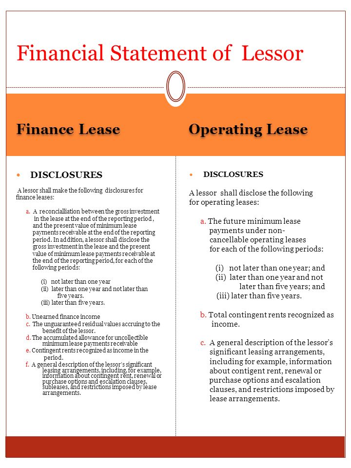 Financial Statement of Lessor