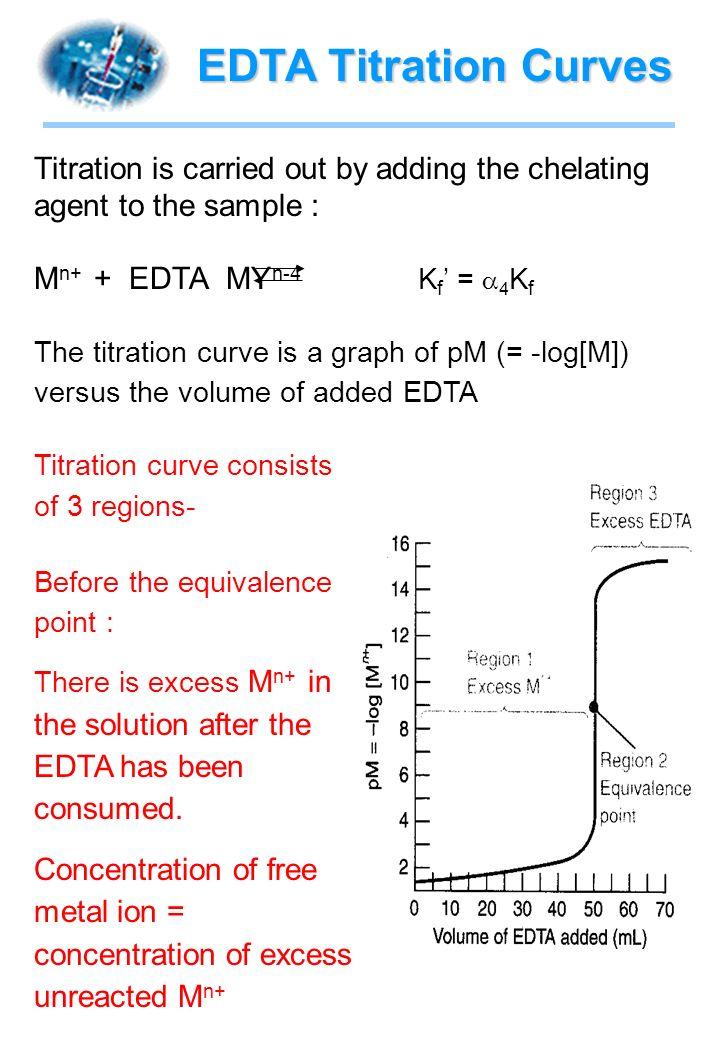using edta as a titrant which 1 determinationofcalciumbystandardizededtasolution introduction theclassicmethodofdeterminingcalciumandothersuitablecationsis titrationwitha.