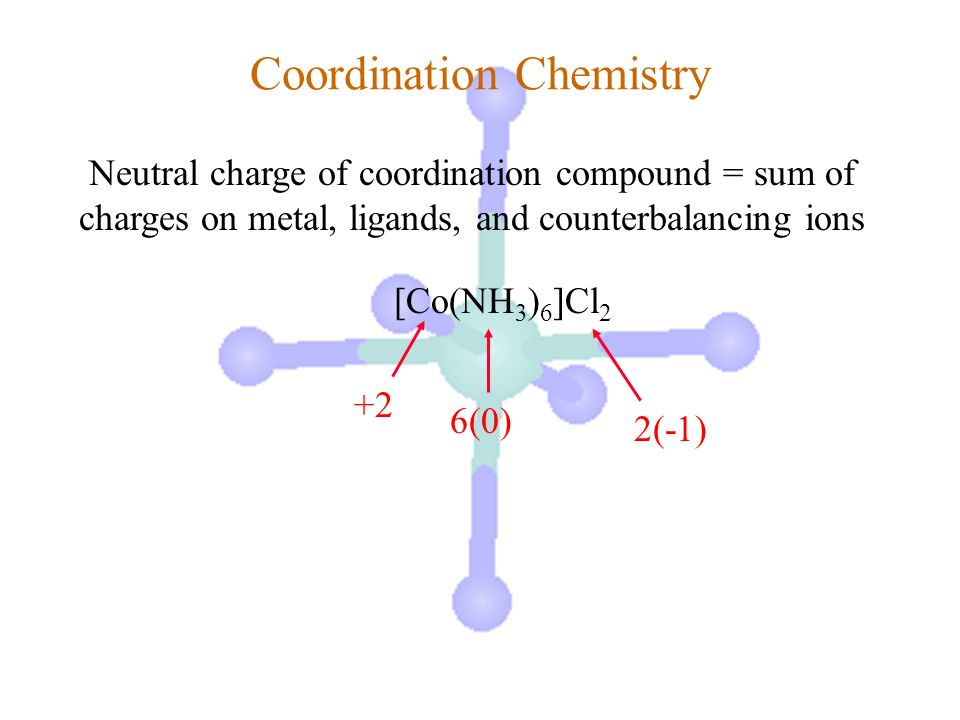 coordination chemistry of bidentate ligands research Coordination chemistry  electrons are referred to as ligands ligands can be neutral molecules (sometimes referred to as l type ligands), anionic (sometimes referred to as x type  of a bidentate ligand because it coordinates to the metal through each of the two amine groups (-nh 2.