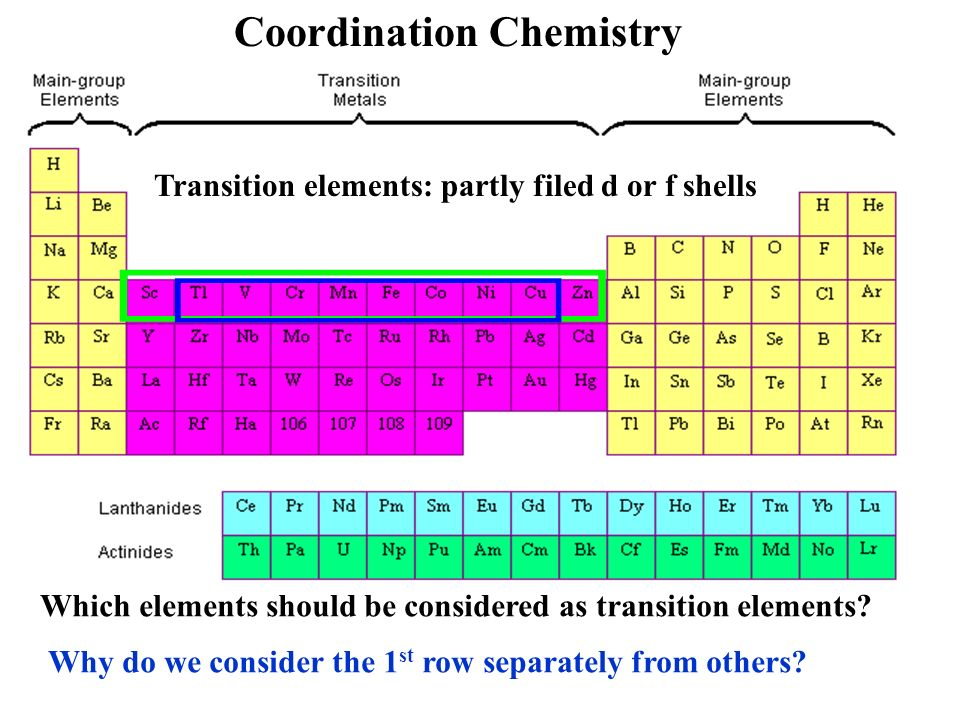 coordination chemistry Abstract: this book's first edition appeared in 1972 and has succeeded in the difficult task of staying current despite enormous changes and progress enjoyed by inorganic chemistry over the last 21 years.