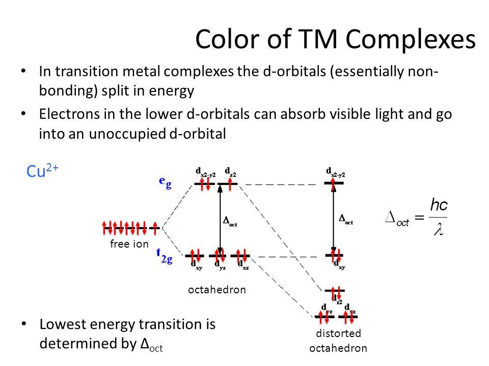 metal ligand bonding in transition metal complexes pdf