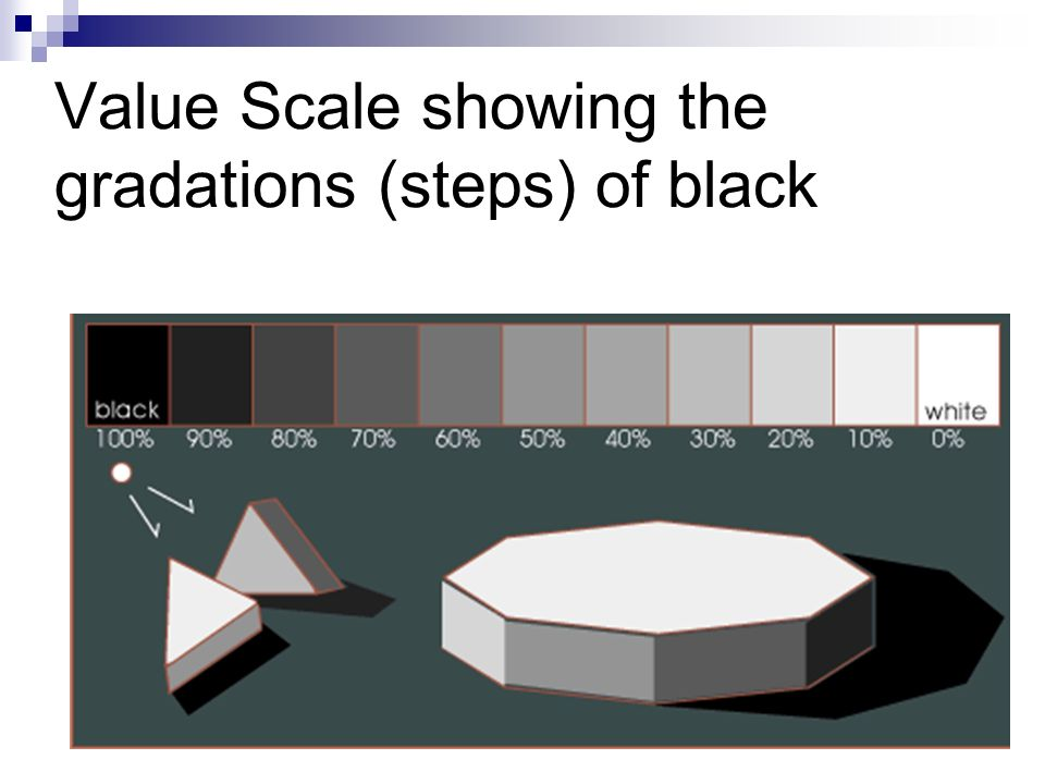 Value Scale showing the gradations (steps) of black
