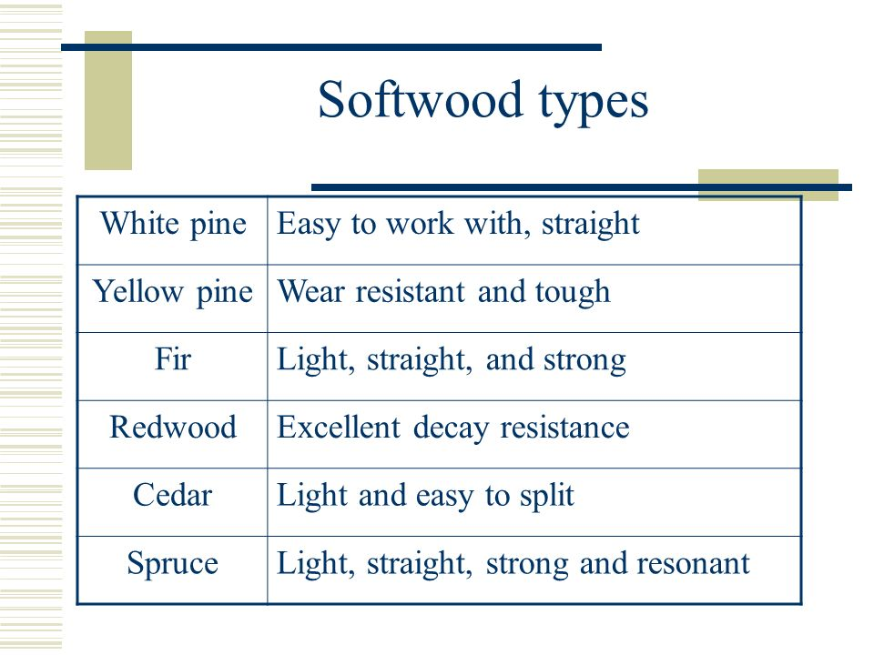 Selecting wood lumber ppt video online download