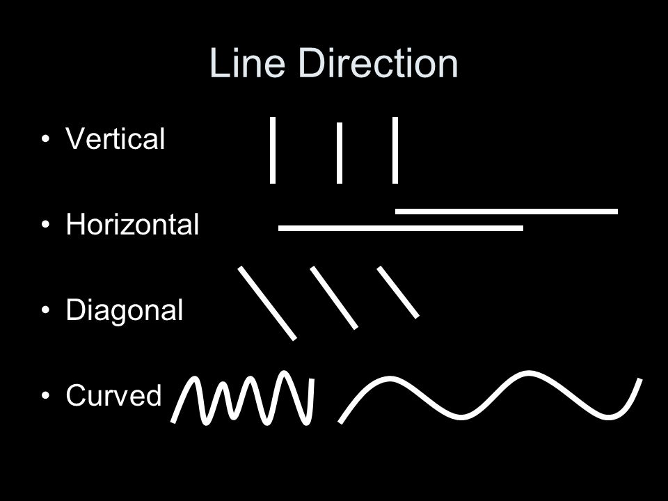 Line Direction Vertical Horizontal Diagonal Curved