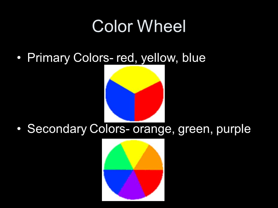 Color Wheel Primary Colors- red, yellow, blue