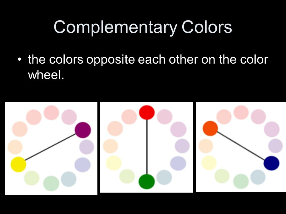 Complementary Colors the colors opposite each other on the color wheel.