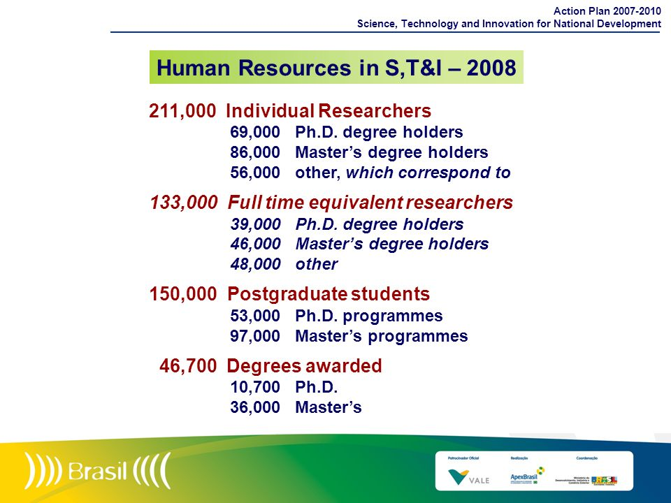 Human Resources in S,T&I – 2008