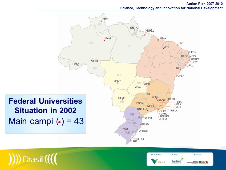 Main campi ( ) = 43 Federal Universities Situation in 2002 2002 19