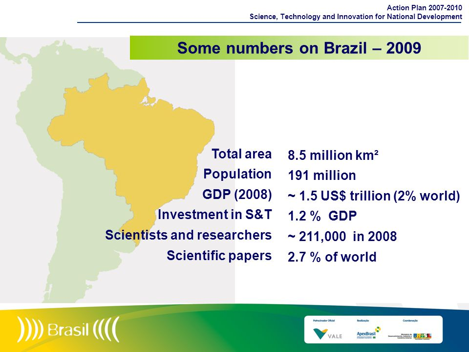 Some numbers on Brazil – 2009