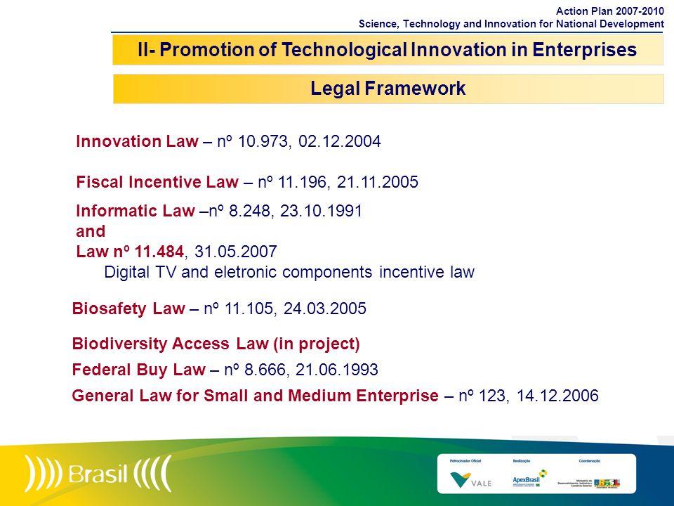 II- Promotion of Technological Innovation in Enterprises