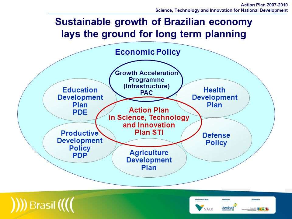 Sustainable growth of Brazilian economy