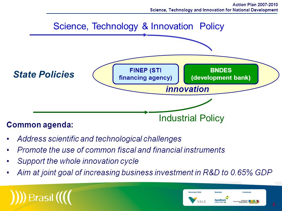 Science, Technology & Innovation Policy
