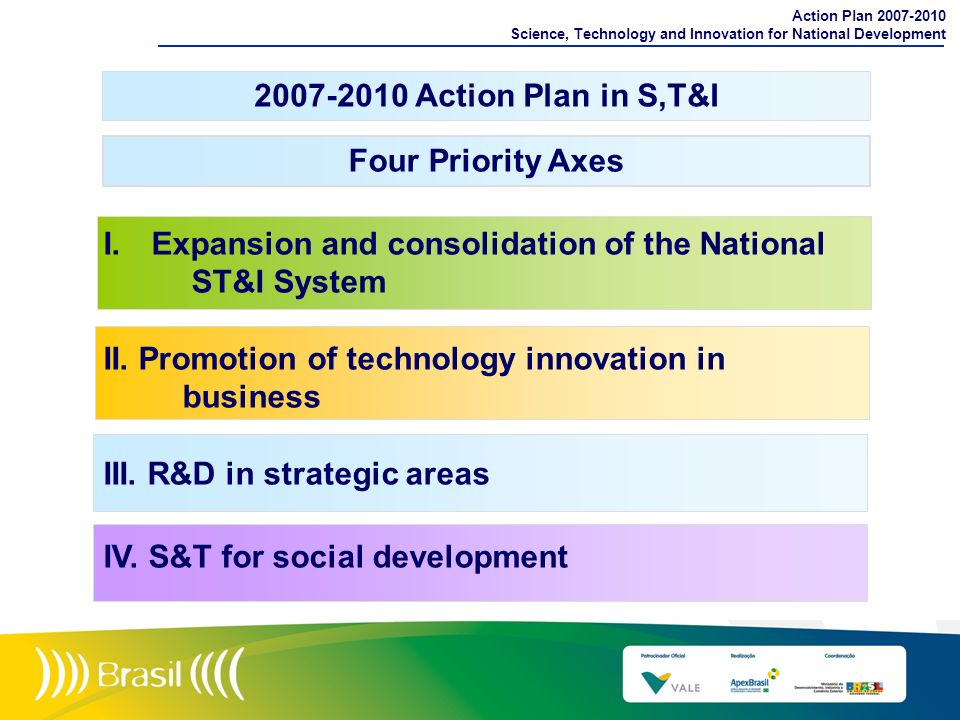 Action Plan in S,T&I Four Priority Axes