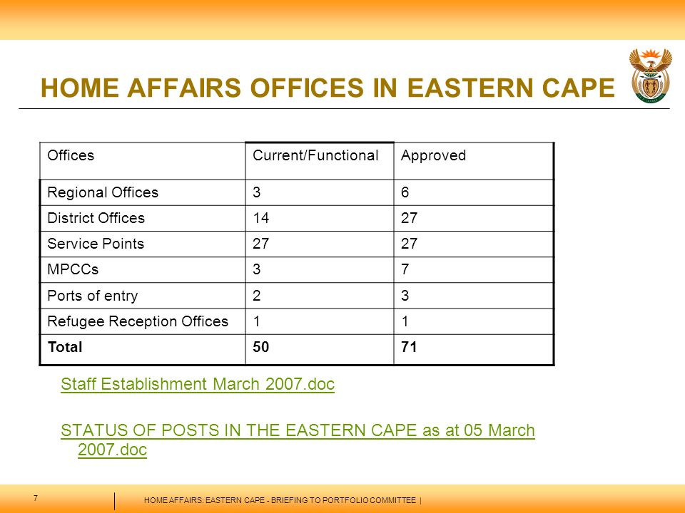 EASTERN CAPE BRIEFING TO HOME AFFAIRS PORTFOLIO COMMITTEE - ppt download