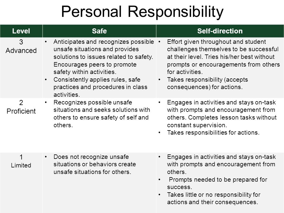 individual responsibility for safety pictures to pin on