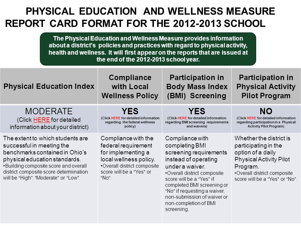 Federal Register Local School Wellness Policy - psychologyarticles.info