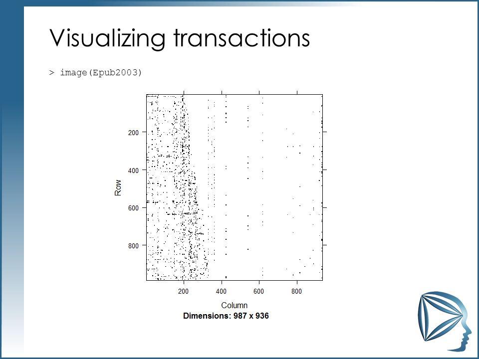 Visualizing transactions