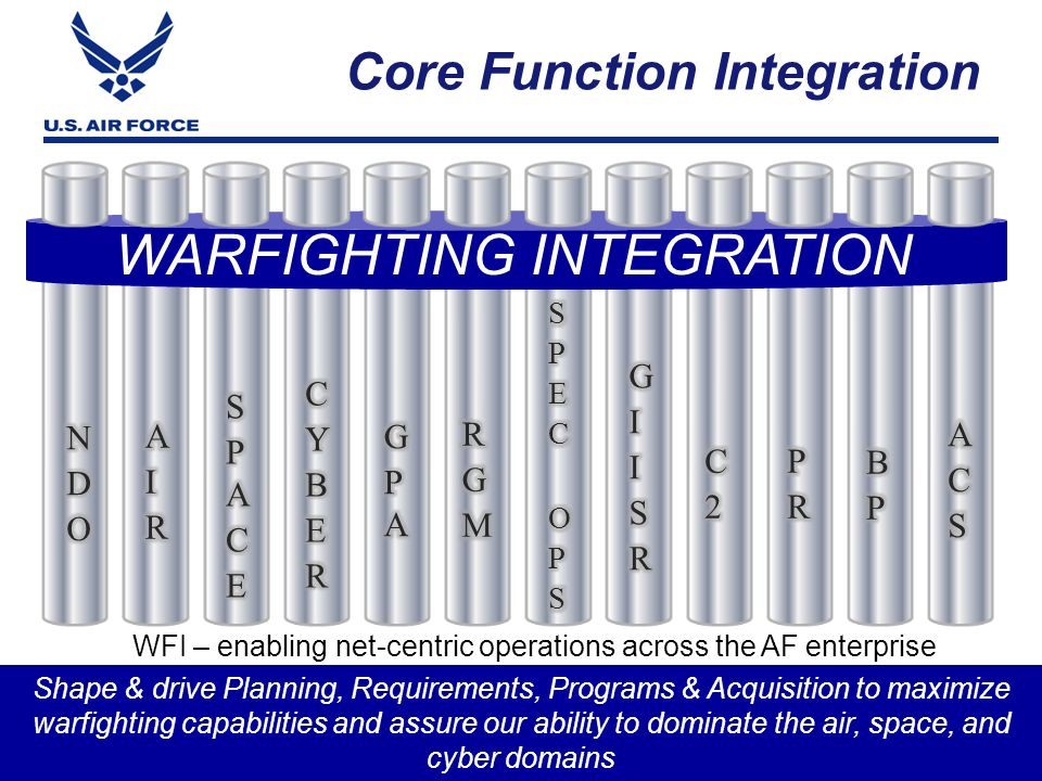 WARFIGHTING INTEGRATION