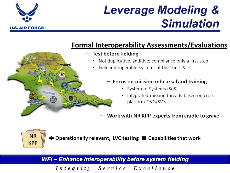 Leverage Modeling & Simulation
