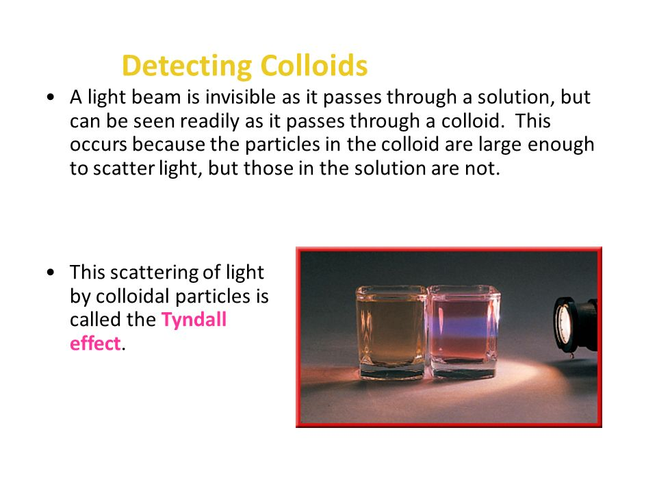 Detecting Colloids