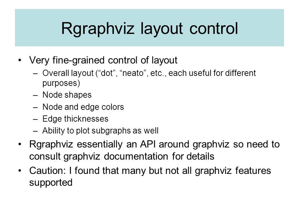 Rgraphviz layout control