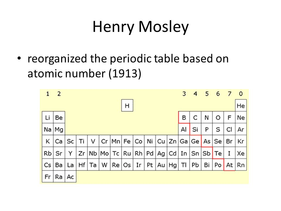 Metals most elements are metals 88 elements to the left of the 22 henry mosley reorganized the periodic table based on atomic number 1913 urtaz Images