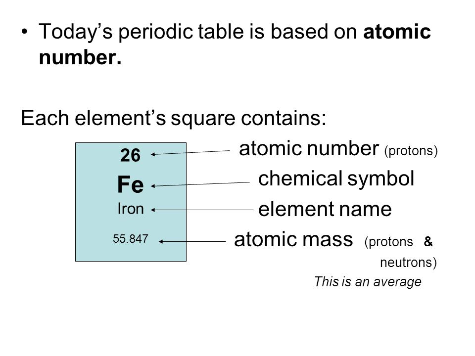 Fe Today's periodic table is based on atomic number.