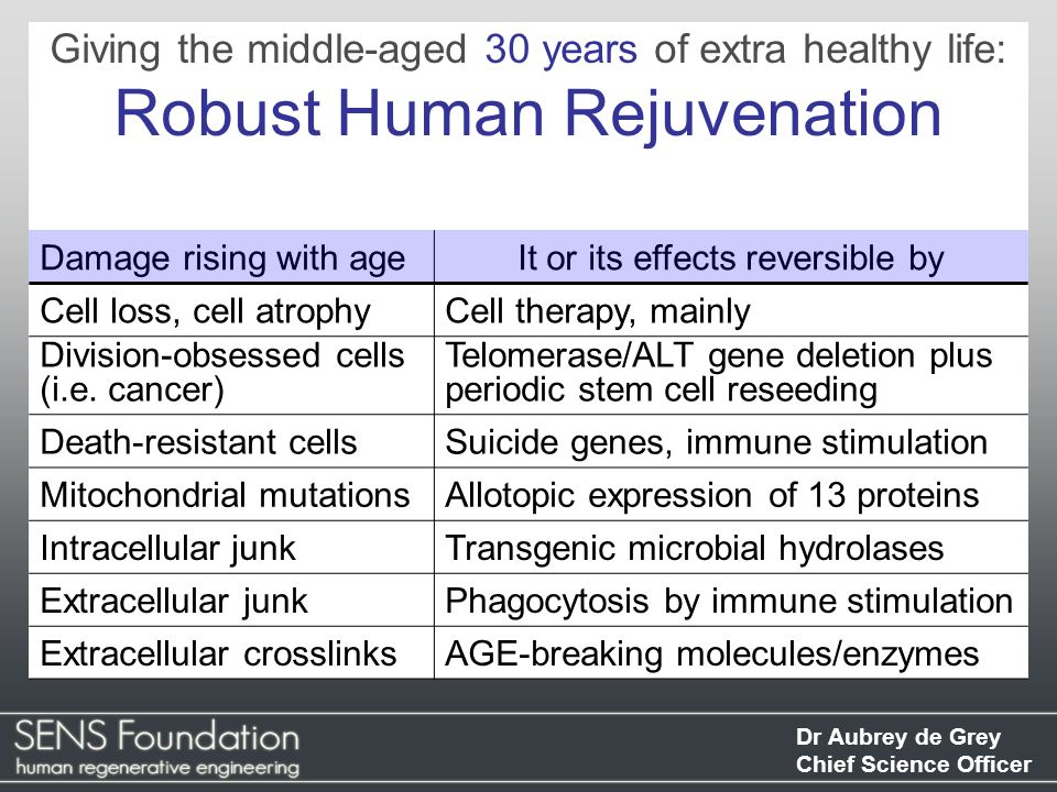 Robust Human Rejuvenation