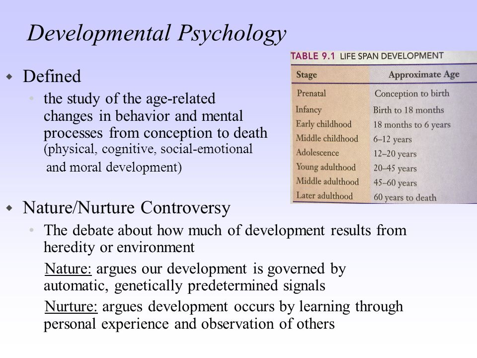 physical development from conception to death Cfs 38 life span development a balanced study of basic theories, research, applications, and principles of physical, cognitive, and psychosocial development from conception to death, presented in an integrated manner in the context of the family in a diverse society includes behavior, sexuality, nutrition, health, stress environmental relationships, and implications of death.
