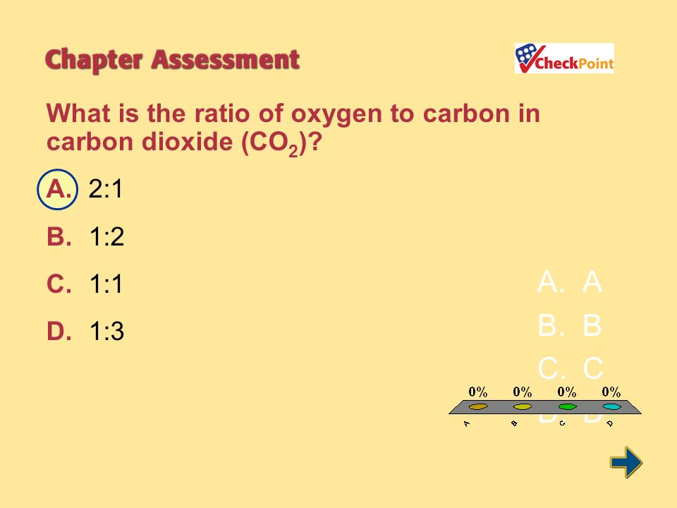 A B C D What is the ratio of oxygen to carbon in carbon dioxide (CO2)