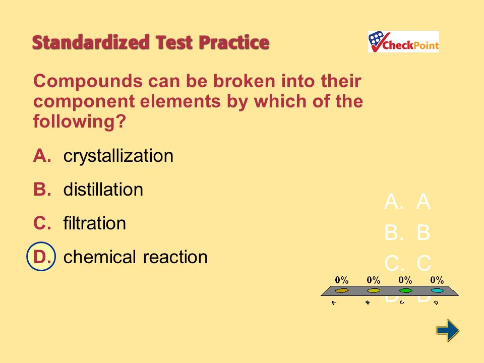 Compounds can be broken into their component elements by which of the following