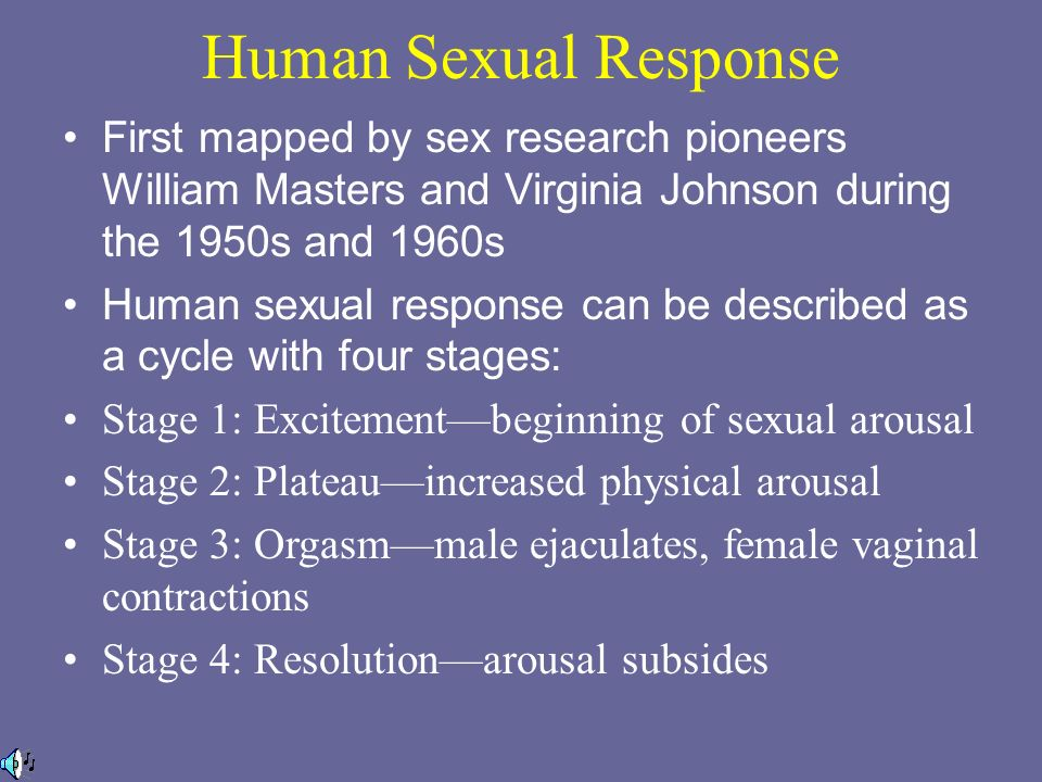 johnson and masters on sexual response jpg 1500x1000