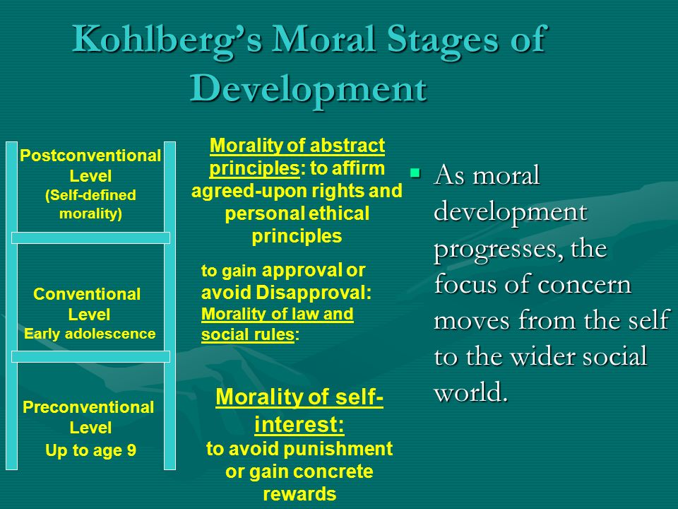 an analysis of the criticisms of kohlbergs moral development stages Kohlberg's stages of moral development part 2 criticisms one criticism of kohlberg's theory is that it emphasizes justice to the exclusion of other values a seventh stage, essays on moral development vol i: philosophy of moral development san.