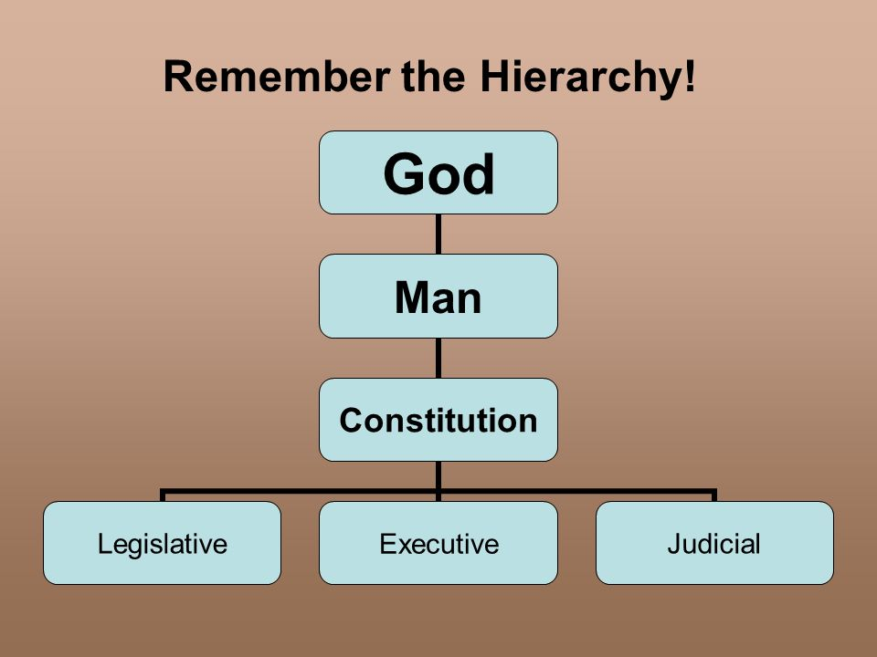 Remember the Hierarchy!
