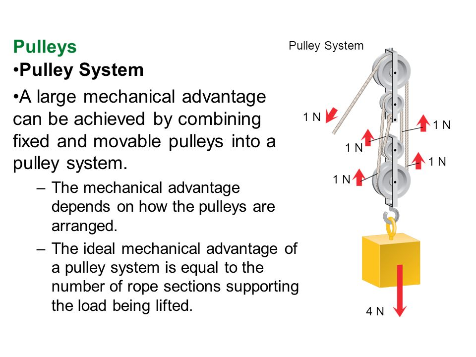 forces on a pulley system J biomech 200639(5):915-23 biomechanical model for the determination of the  forces acting on the finger pulley system roloff i(1), schöffl vr, vigouroux l,.