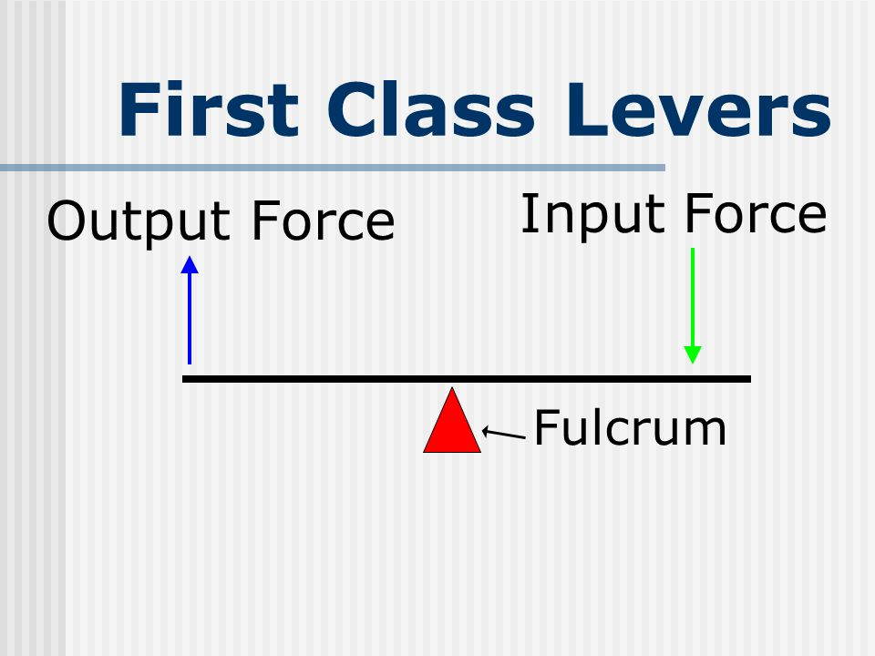Lever Input And Output Force : Work power and machines ppt download