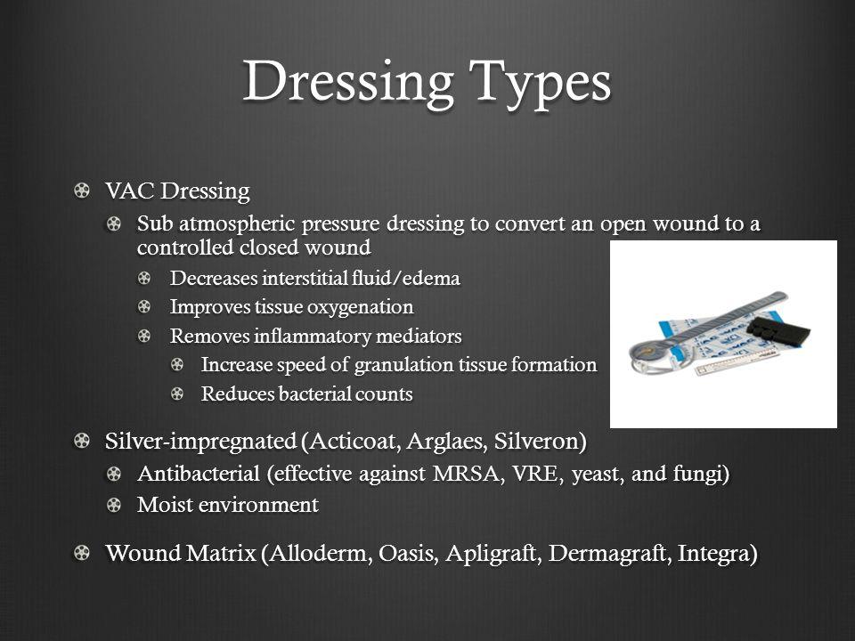 Wound Vac Dressing Change