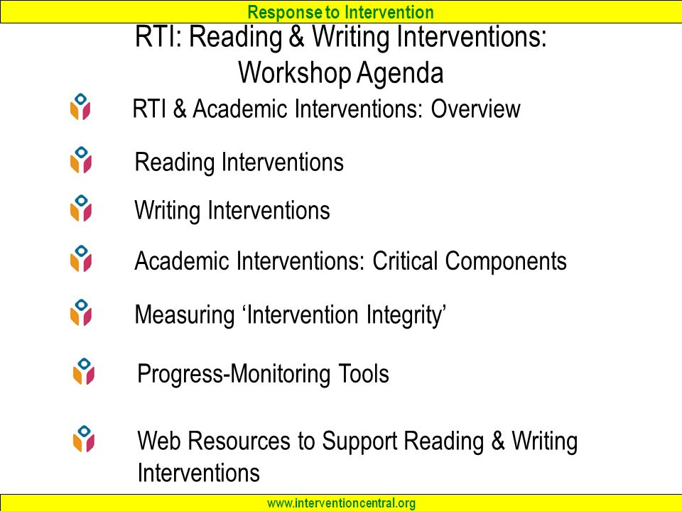 writing interventions Innovation configuration evidence-based practices for writing instruction gary troia michigan state university september 2014 ceedar document no ic-5.
