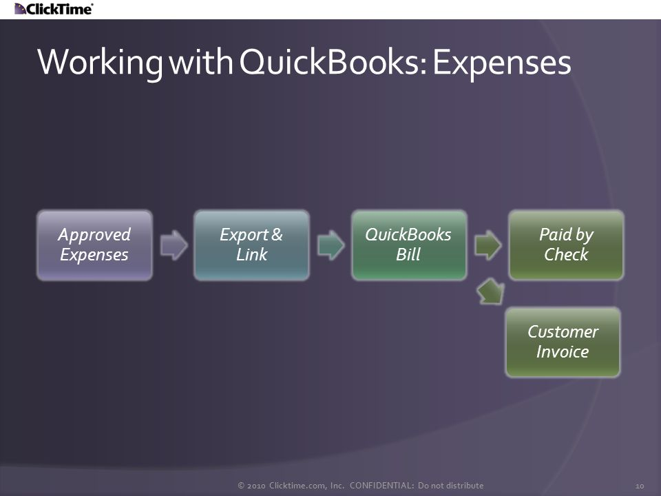 Working with QuickBooks: Expenses
