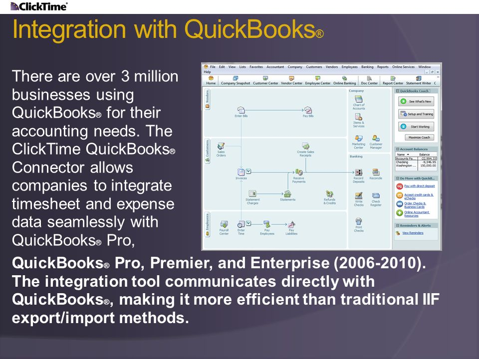 Integration with QuickBooks®