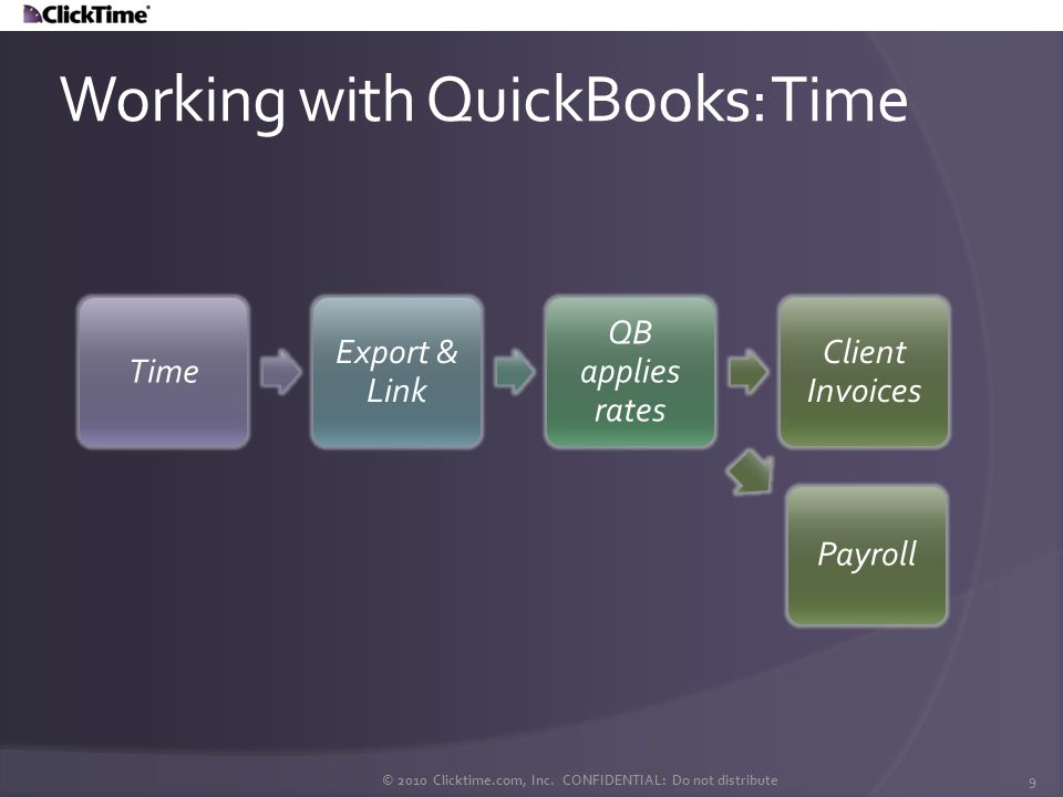 Working with QuickBooks: Time