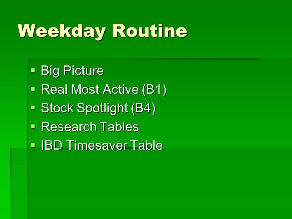Weekday Routine Big Picture Real Most Active (B1) Stock Spotlight (B4)