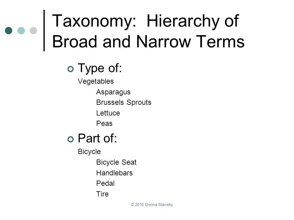 Taxonomy: Hierarchy of Broad and Narrow Terms
