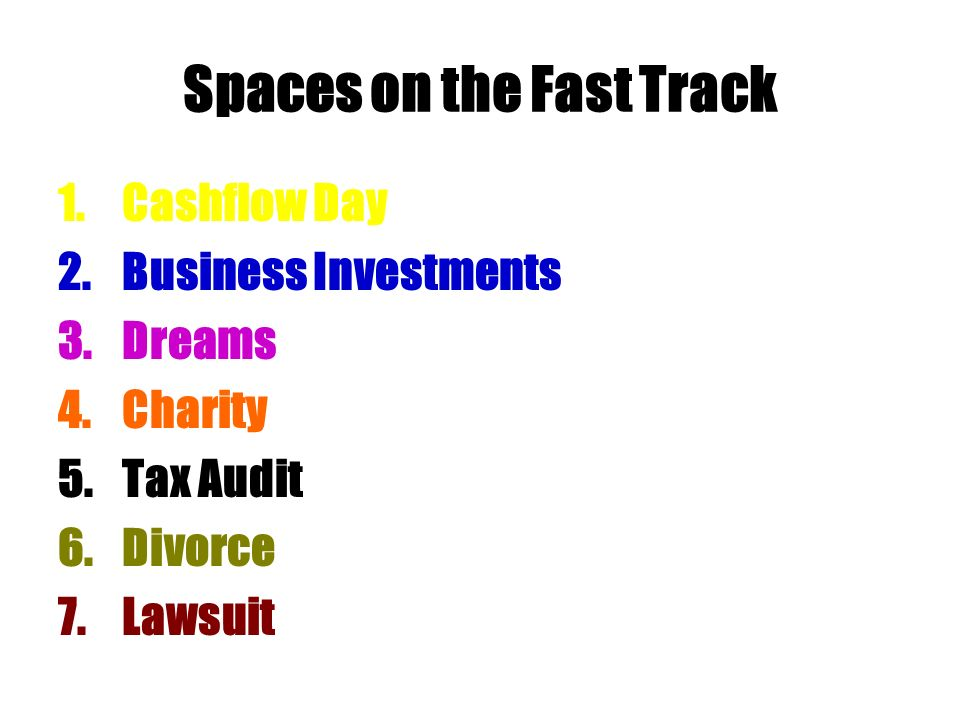 Spaces on the Fast Track