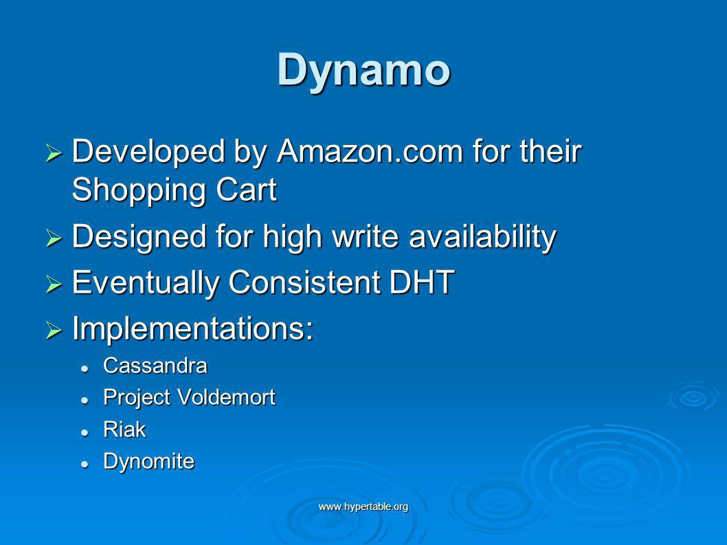 Dynamo Developed by Amazon.com for their Shopping Cart